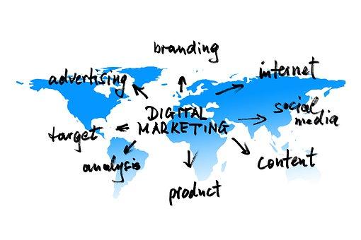 Mapa-marketing